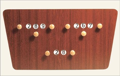 Standard scorebord 2 players